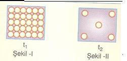 6.sınıf fen ve teknolojı madde ve ısı testlerı 7