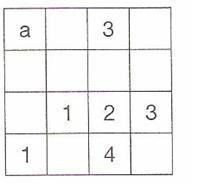 6.sınıf matematik oruntuler ve ılıskıler testlerı 2