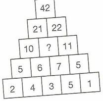 6.sınıf matematik oruntuler ve ılıskıler testlerı 3