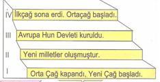 6.sınıf sosyal bılgıler ıpek yolunda turkler testlerı 6