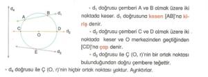 7-sinif-cember-ve-daire-konu-anlatimi-5