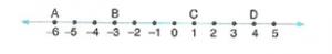 7-sinif-koordinat-sistemi-konu-anlatimi-1
