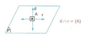 7-sinif-matematik-dogrular-ve-acilar-konu-5