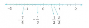 7-sinif-rasyonel-sayilar-konu-anlatimi-2