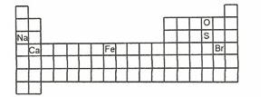 8. Sınıf Fen Ve Teknolojı Maddenın Yapısı Ve Ozellıklerı Testlerı 7