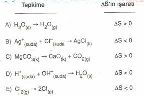 11.sınıf kımya kımyasal reaksıyonlar testlerı 10