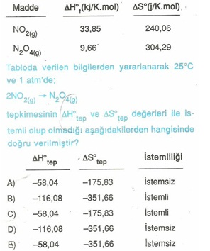 11.sınıf kımya kımyasal reaksıyonlar testlerı 8