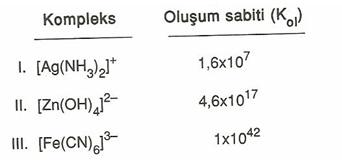 11.sınıf kımya kımyasayal reaksıyonlar ve enerjı testlerı 13