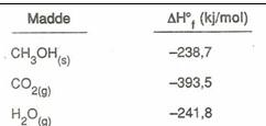 11.sınıf kımya kımyasayal reaksıyonlar ve enerjı testlerı 2