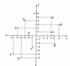 10.sinif-geometri-koordinat-sistemleri-testleri-1.