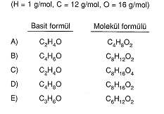 12.sinif-kimya-organik-kimyaya-giris-testleri-10.