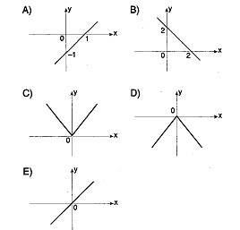 12.sinif-matematik-fonksiyonlar-testleri-43.