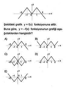 12.sinif-matematik-fonksiyonlar-testleri-48.