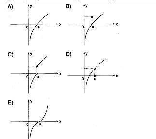 12.sinif-matematik-limit-ve-süreklilik-testleri-10.
