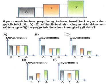 lys-fizik-madde-ozellikleri-testleri-5.