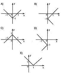 lys-matematik-ozel-tanimli-fonksiyonlar-testleri-10.