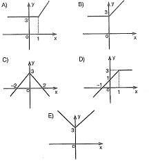 lys-matematik-ozel-tanimli-fonksiyonlar-testleri-11.