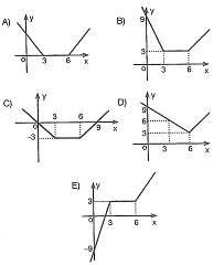 lys-matematik-ozel-tanimli-fonksiyonlar-testleri-12.