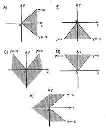 lys-matematik-ozel-tanimli-fonksiyonlar-testleri-13.