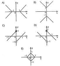 lys-matematik-ozel-tanimli-fonksiyonlar-testleri-14.