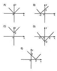 lys-matematik-ozel-tanimli-fonksiyonlar-testleri-7.