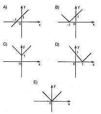 lys-matematik-ozel-tanimli-fonksiyonlar-testleri-8.
