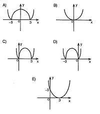 lys-matematik-ozel-tanimli-fonksiyonlar-testleri-9.