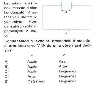 12-sinif-fizik-elektrik-manyetizma-testleri-25.