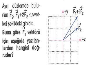 lys-fizik-madde-ozellikleri-testleri-122.