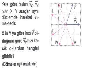 lys-fizik-madde-ozellikleri-testleri-317.