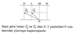 lys-fizik-madde-ozellikleri-testleri-321.