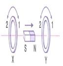 lys-fizik-madde-ozellikleri-testleri-581