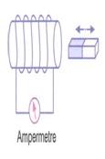lys-fizik-madde-ozellikleri-testleri-589