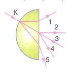 lys-fizik-madde-ozellikleri-testleri-659