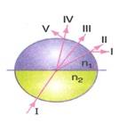 lys-fizik-madde-ozellikleri-testleri-662