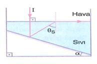 lys-fizik-madde-ozellikleri-testleri-663