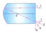lys-fizik-madde-ozellikleri-testleri-665