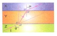 lys-fizik-madde-ozellikleri-testleri-666