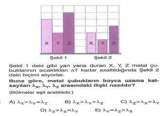 lys-fizik-madde-ozellikleri-testleri-68.