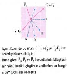 ygs-fizik-kuvvet-testleri-18.