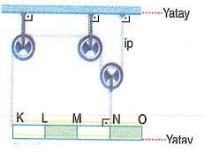ygs-fizik-kuvvet-testleri-81.