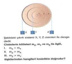 ygs-fizik-kuvvet-testleri-96.