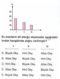 10-sinif-cografya-su-kaynaklari-testleri-1-Optimized