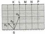 10.-sinif-fizik-kuvvet-ve-hareket-testleri-4-Optimized