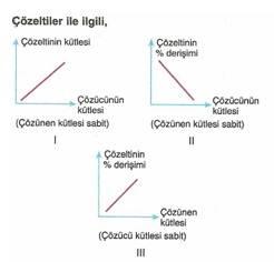 10.-sinif-kimyasal-karisimlar-testleri-4-Optimized