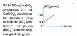 10.-sinif-kimyasal-karisimlar-testleri-5-Optimized