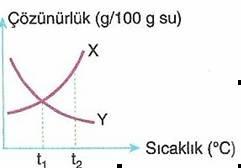 10.-sinif-kimyasal-karisimlar-testleri-8-Optimized