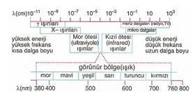 10.Sinif-Kimya-Atomun-Yapisi-Testleri-2-Optimized