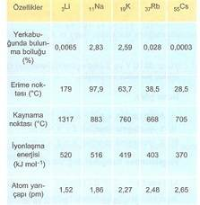 10.Sinif-Kimya-Periyodik-Sistem-Testleri-3-Optimized