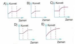 11.Sinif-Fizik-madde-ve-ozellikllreri-testleri-22-Optimized